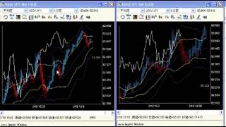 japanese Scalping Forex Strategy