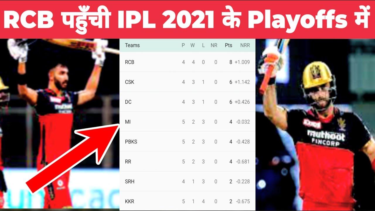 IPL 2021 : अभी-अभी RCB टीम को मिली तगड़ी खुशखबरी   Big good news   Playoff में जाने की राह हुई आसान