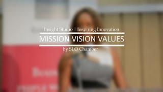 Insight Studio | Inspiring Innovation: Mission Vision Values