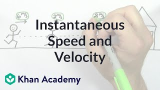 Instantaneous speed and velocity
