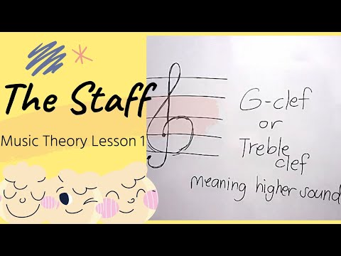 Music Theory Lesson 1: The staff, G clef, F clef (tagalog)