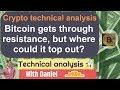 BTC - Bitcoin Technical Analysis - Bitcoin gets through resistance, next targets?!