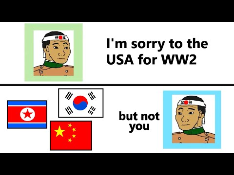 World History explained by the political compass...