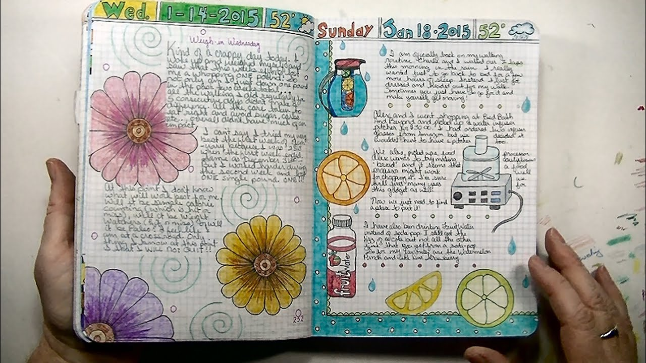 My daily journal fauxbonichi flip through 3 and go to for Daily photo ideas