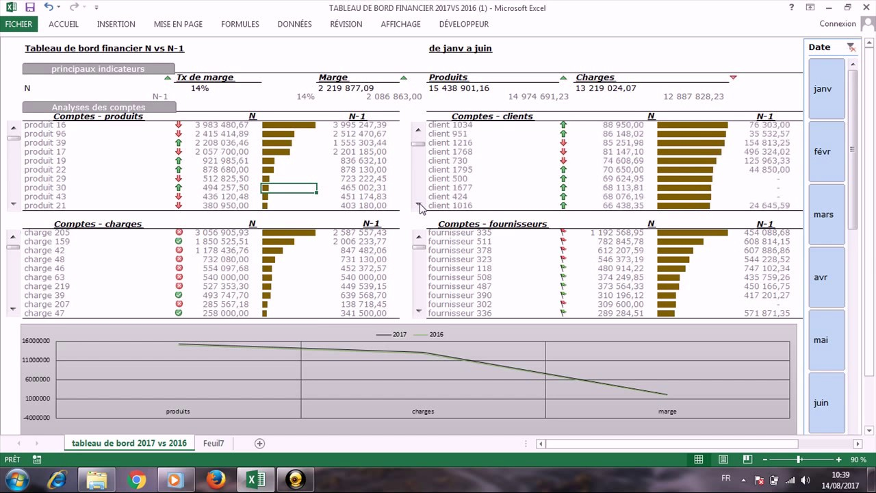 TABLEAU DE BORD FINANCIER EXERCICE N VS N-1 SUR EXCEL ...
