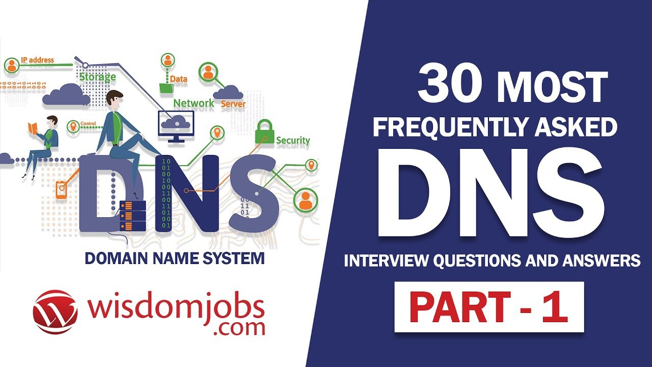 TOP 250+ Domain Name System(DNS) Interview Questions and