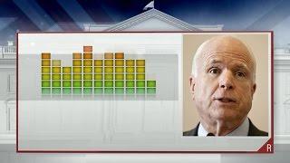 John McCain raises doubts about Ted Cruz s citizenship