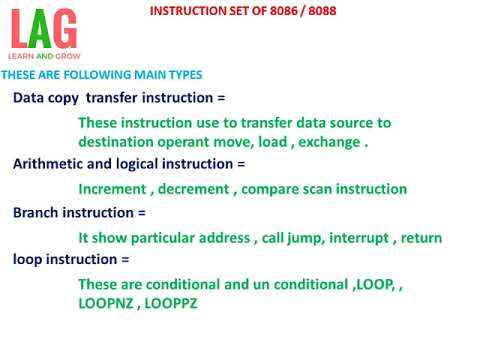 Instruction set of 8086 microprocessor youtube.