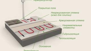 видео Как сделать электрический теплый пол под ламинат: пошаговая инструкция