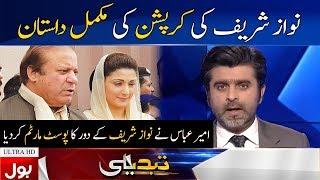 Nawaz sharif Corruption Documentary   Ameer Abbas exposed Sharif Family   BOL News