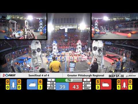 Semifinal 4 - 2019 Greater Pittsburgh Regional