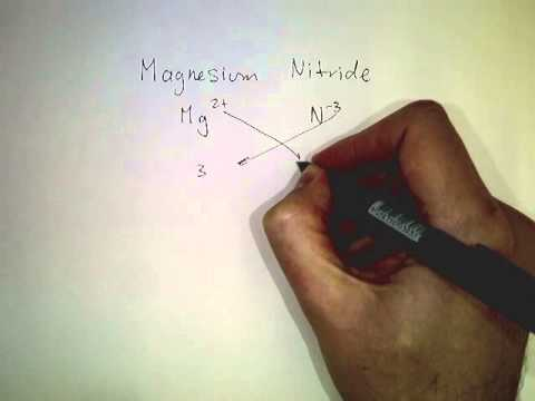 01 Writing Ionic Formula - Magnesium Nitride
