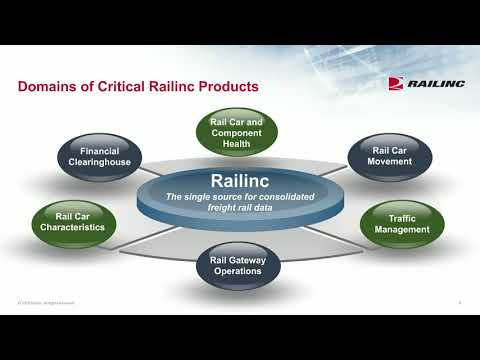 Railinc Best Practices For Deploying And Adopting An Intelligent Data Catalog