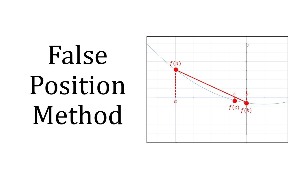 comparing convergence of false position and bisection methods engineering essay 91 bracketing and bisection 343  permission is granted for internet users to make one paper copy for their own personal use  92 secant method, false position.