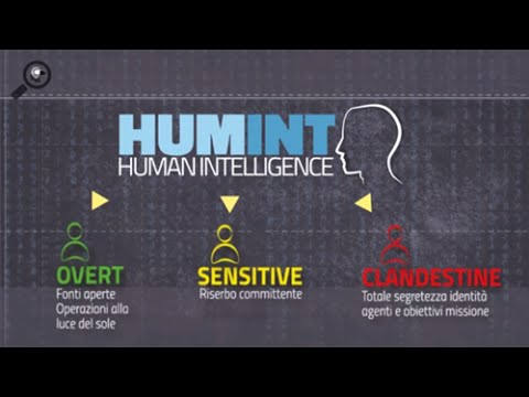 HUMINT - Human Intelligence, fonti umane e Servizi Segreti