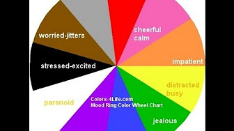 Mood Ring Color Meanings By The Color Wheel Chart Youtube