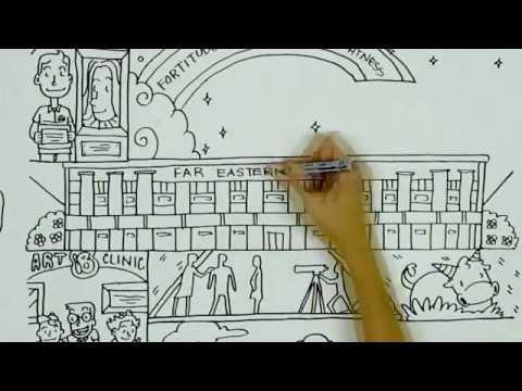 FEU Institute of Architecture and Fine Arts (IARFA)
