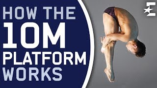 Understanding the 10m Diving Platform   Diving   Eurosport Explainers