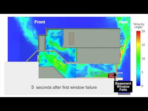Simulation of a Fire in a Hillside Residential Structure--San Francisco