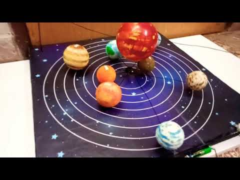 School Project - Solar System Model (www.schoolprojectcenter.in)