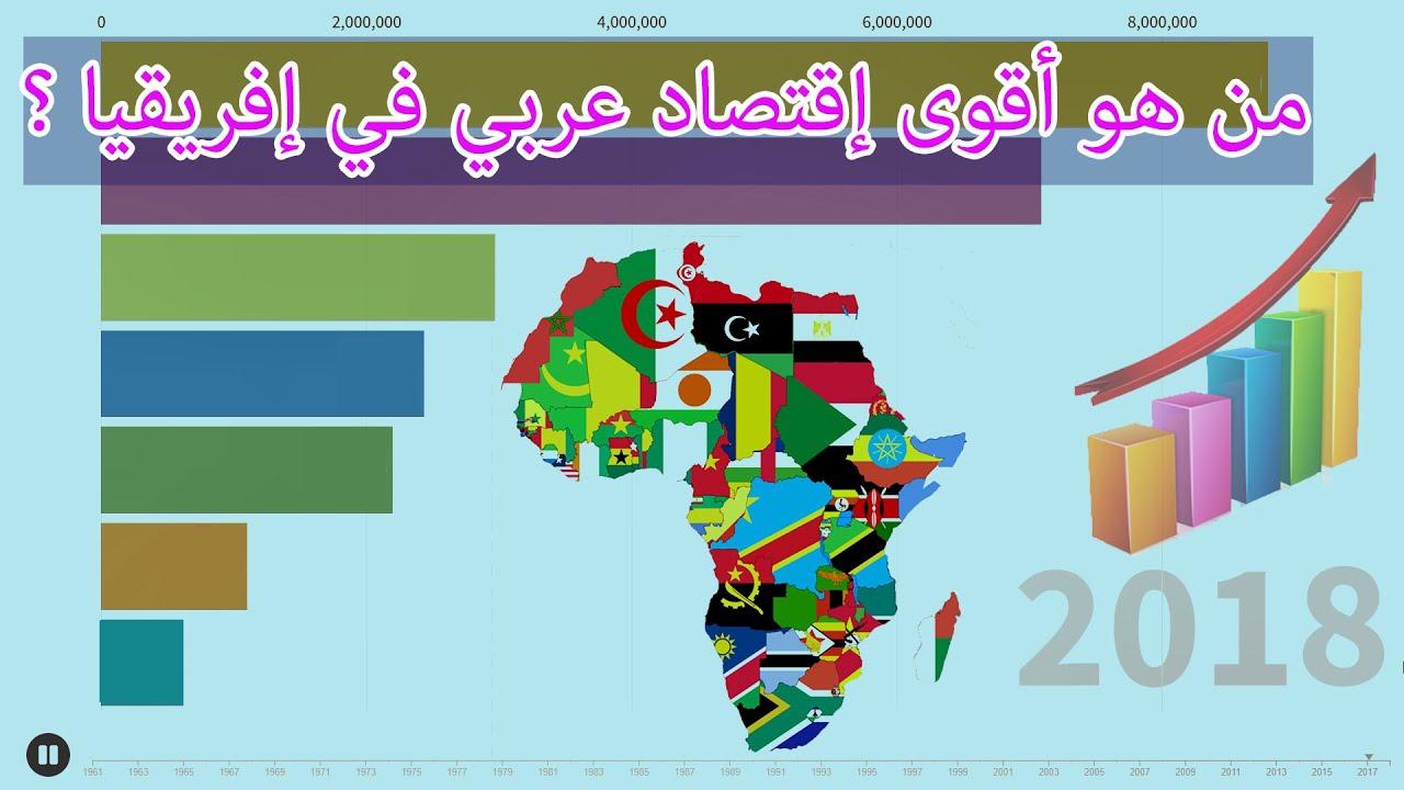 أقوى إقتصاد دول أفريقيا حسب ناتج محلي إجمالي من 1960 إلى 2018