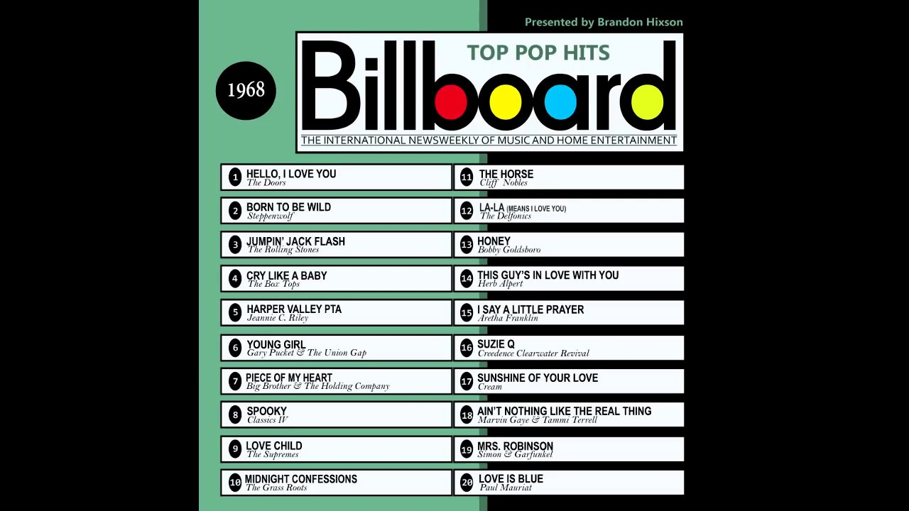 Billboard Top Pop Hits - 1968