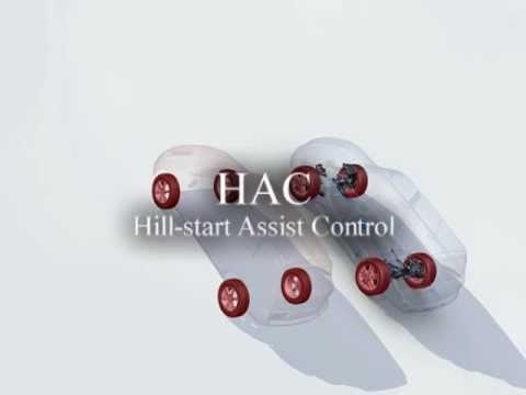 Hill-start Assist Control (HAC) - Toyota New Zealand