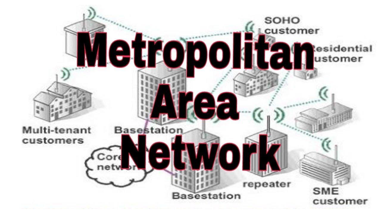 Metropolitan Area Network ( MAN ) - YouTube Metropolitan Area Network