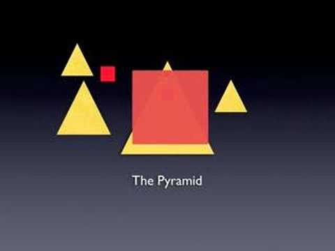 Kopimi Pyramid