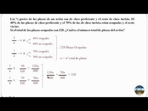 prueba-de-acceso-a-ciclos-formativos-de-grado-superior-2011.ejercicio-1.(matemáticas)(c.valenciana)