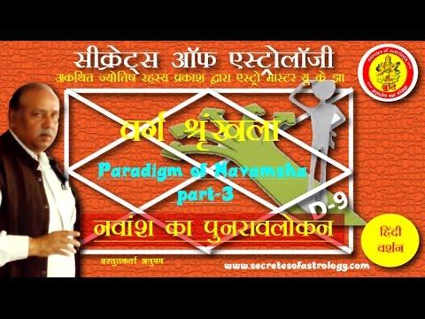 Navamsha revisited in paradigm of navamsha part 3 by ...