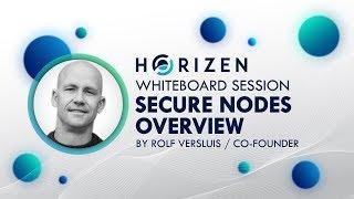 ZenCash Secure Node System Overview