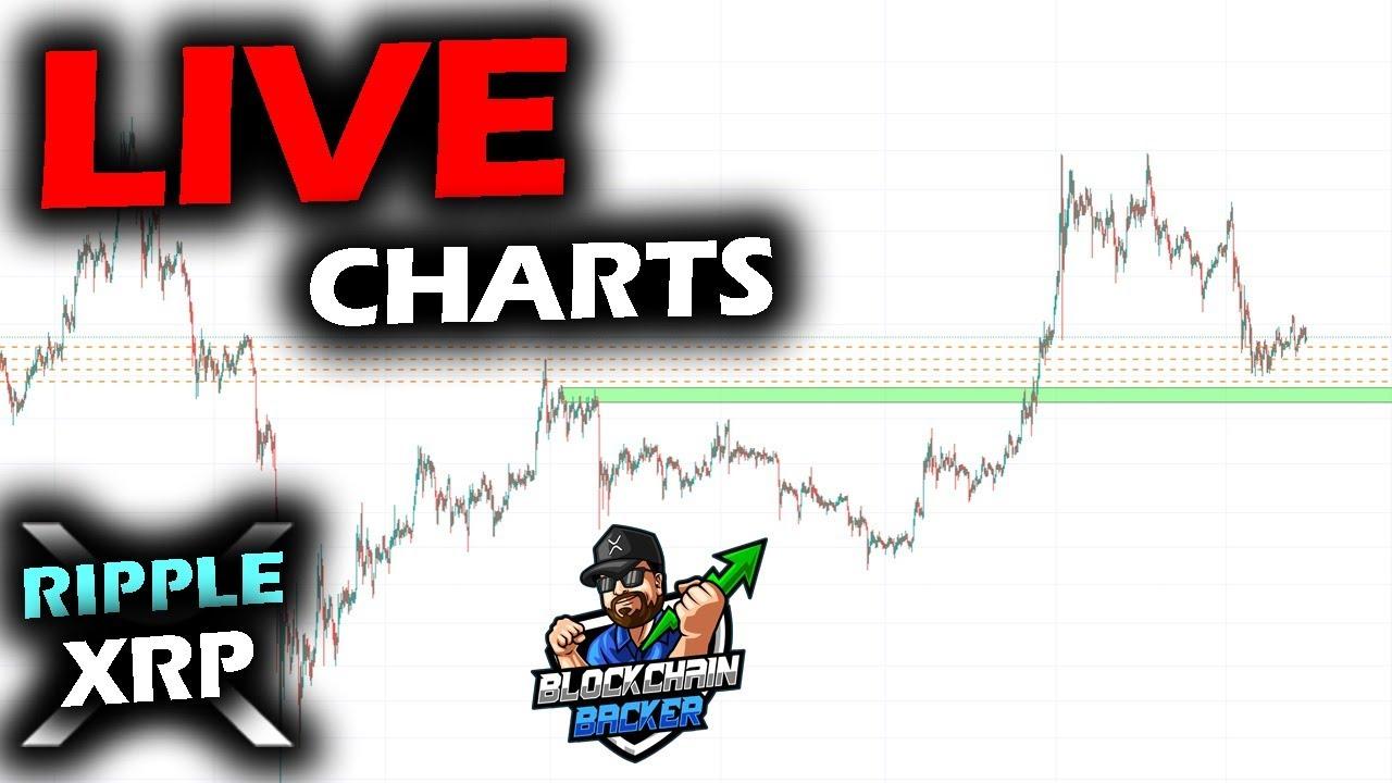 Xrp live chart