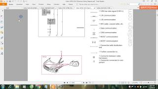 Volvo XC90 2014 Electrical Wiring Diagram