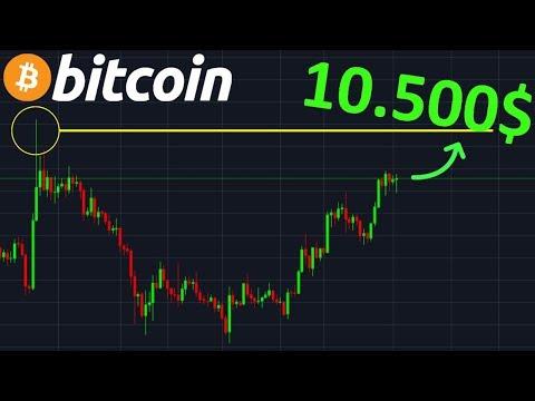 BITCOIN 10.500$ OBJECTIF DES BULLS !? btc analyse technique crypto monnaie