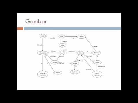 Semantic Network (Artificial ntellignece)