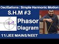 Oscillations || SHM 03 : Phasor Diagram In SHM || Circular Motion And SHM JEE MAINS/NEET ||