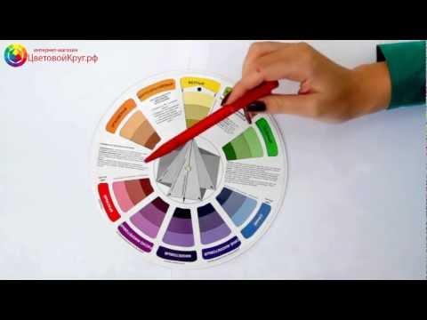 Как правильно пользоваться цветовым кругом