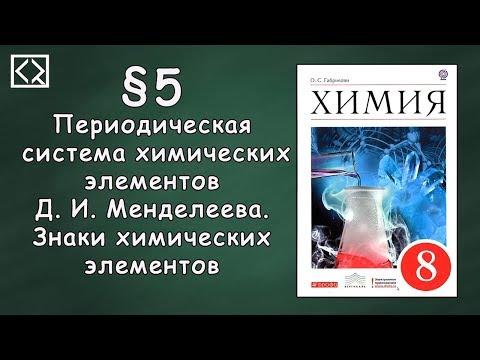 Видеоурок по химии 8 класс периодическая система химических элементов менделеева знаки химических элементов