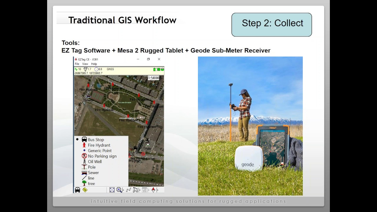 Webinar Recap: Achieving Sub-meter GPS on a Budget | Get Rugged