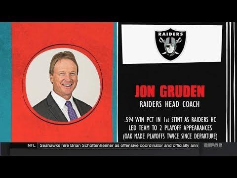 Jon Gruden - Raiders Head Coach - Joins Golic & Wingo | Jan 17, 2018