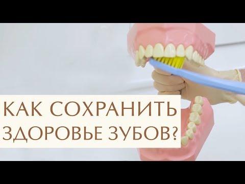 👄 Как ухаживать за полостью рта, рекомендации стоматолога. Как ухаживать за полостью рта. 12+