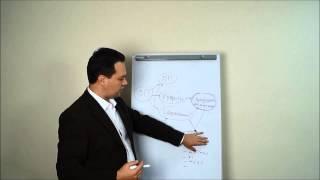видео Управляем семейными финансами