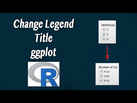 How to Change Legend Title ggplot - YouTube