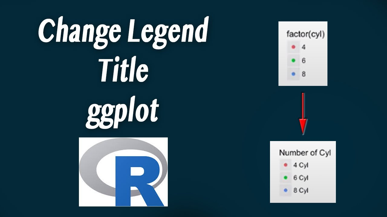 How to Change Legend Title ggplot