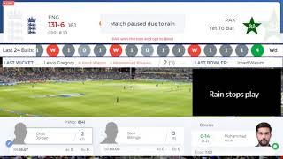 England vs Pakistan 1st T20 Live   PAK vs ENG 1st T20 Live