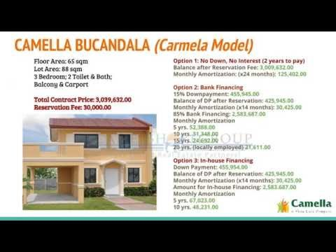 Open House Top 6 Single Home @ Camella Bucandala Imus City Rent To