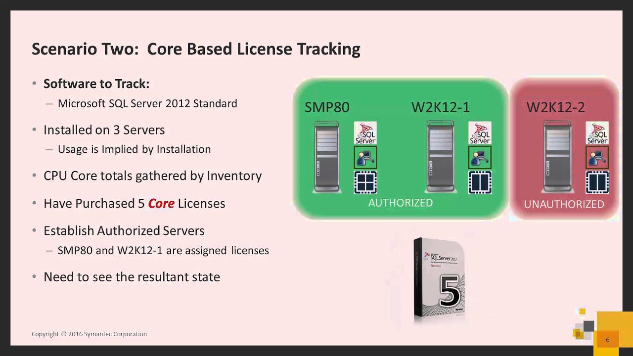 The DAT Truckload Super-Database