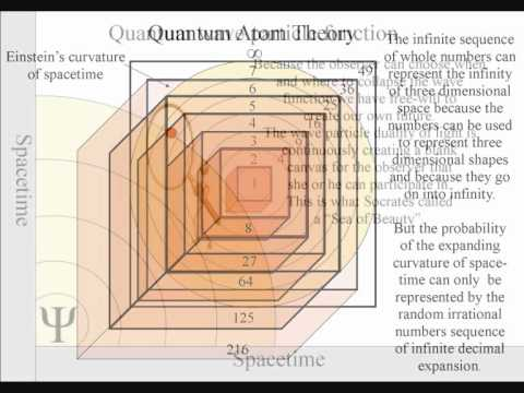 Could Zeno's paradoxes be linked to quantum mechanics?