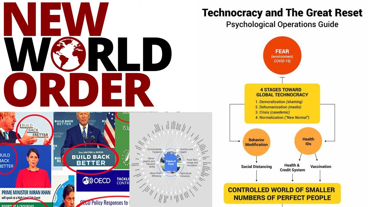 The Great Reset And The New World Order